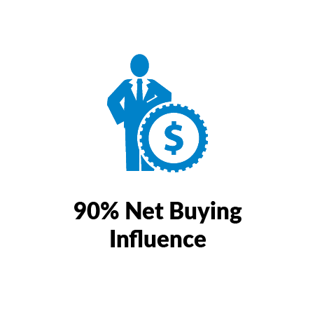 90% Net Buying Influence